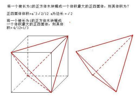 把一个棱长4厘米的正方体木块削成一个最大的圆柱,圆柱体积是多少立方图片