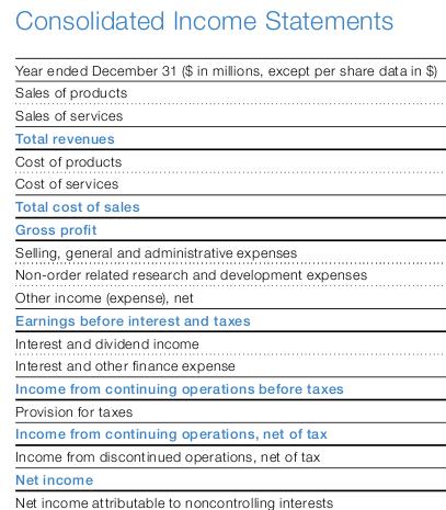 统计年度至12月31日图片