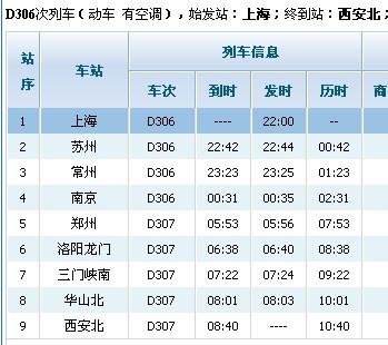 西安至上海d306动车在徐州停靠吗?图片