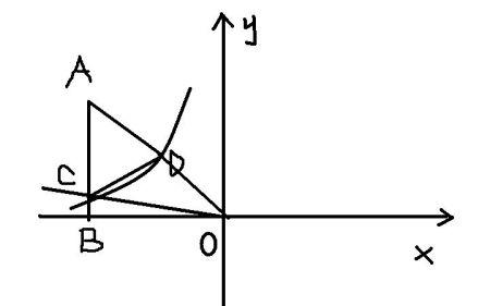 如图,已知双曲线y=k/x(k 0)经过直角三角形oab斜边ob的中点d图片