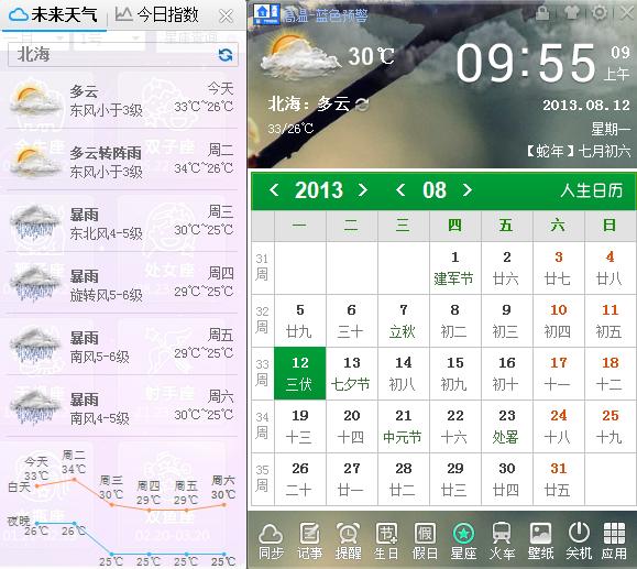 广西北海市本周天气预报