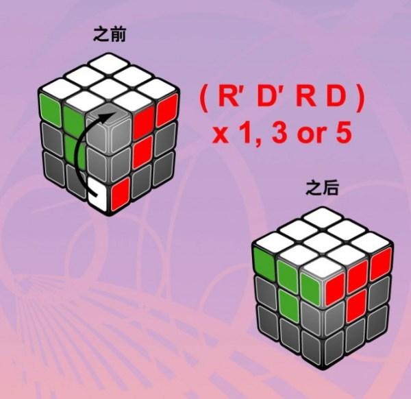 三阶魔方还原公式要简单易懂的,不要啰啰嗦嗦一大堆的 百度作业帮图片