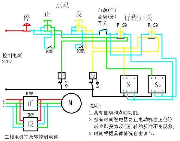 2个行程开关加时间继电器控制三相电机正反转电路图工作过程为 启动