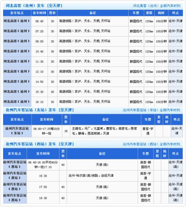 沧州到天津公共汽车需要多长时间高清图片