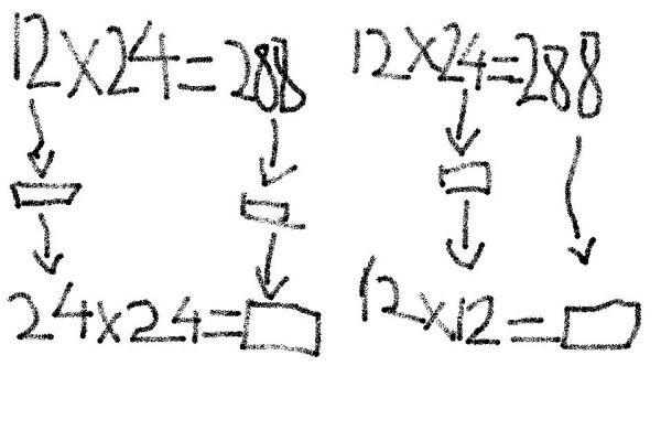 4X24=( ) (2)12x24=288 12x12=( ) 的运算符号和