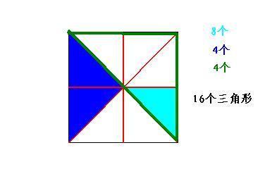 4个正方形有个米字,有多少三角形?图片