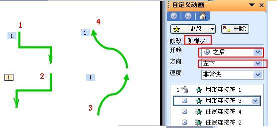 """汉字笔顺动画使用""""阶梯状""""动画效果最好.上图是使用箭头作的示范.-"""