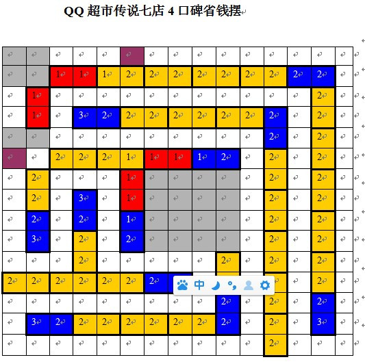 qq超市7店摆法_QQ超市7店5口碑怎么摆摆法有哪些QQ超市