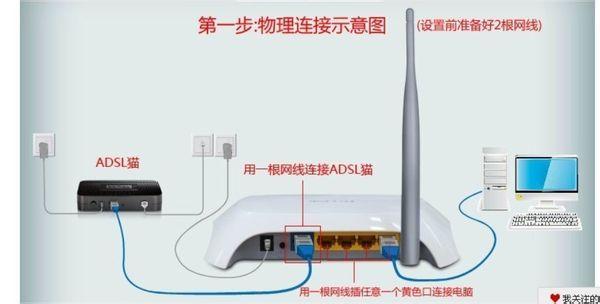 路由器连接台式电脑应怎么连接