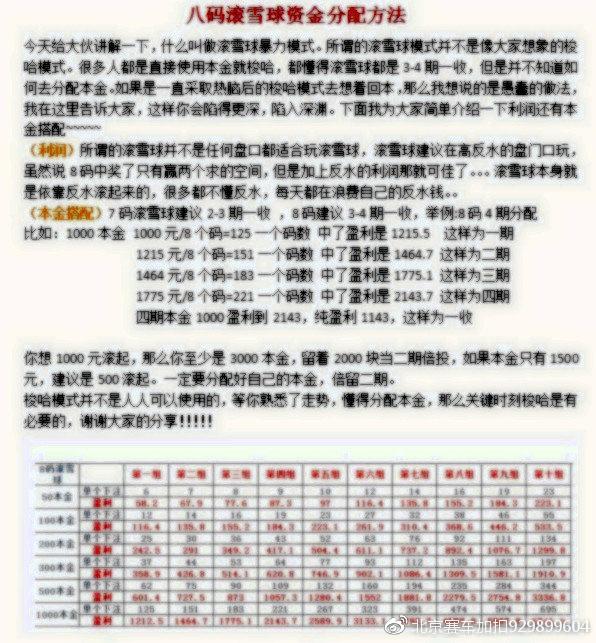 重庆时时彩走势图?