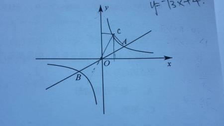 y等于三分之根号三与反比例函数y等于x分之k相交于ab两点a的横坐标为