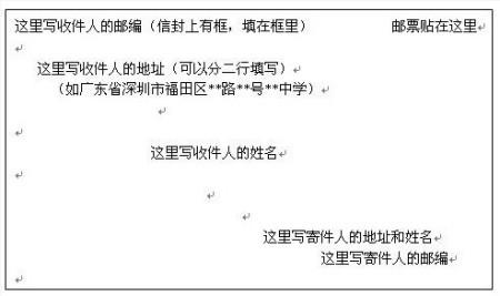 中文信封书写格式图片展示图片