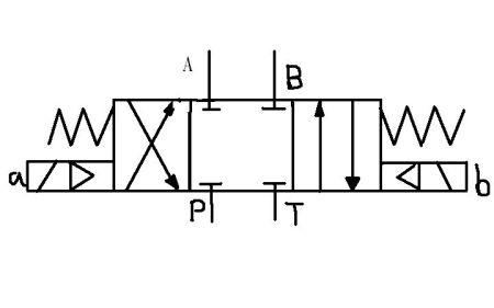 这3个图分别是什么电磁阀?几位几通,作用,最好详细点图片
