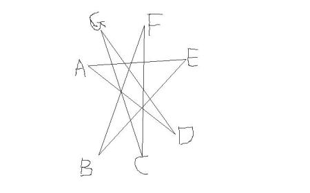 ��.d:g>K�_角b=14度,角c=15度,角f=16度,并且角a 角d 角e 角g=k*45度,求k的值