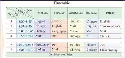 初1下学期英语学习计划时间表