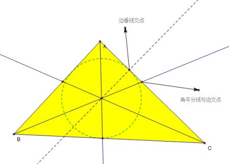 钝角三角形怎么画内切圆?钝角三角形的中点就是内切圆图片