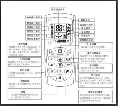 空调遥控器上的图标