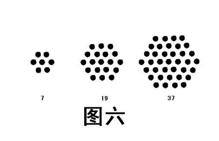 如图6,是用棋子摆成的图案,摆第1个图案需要7枚棋子图片
