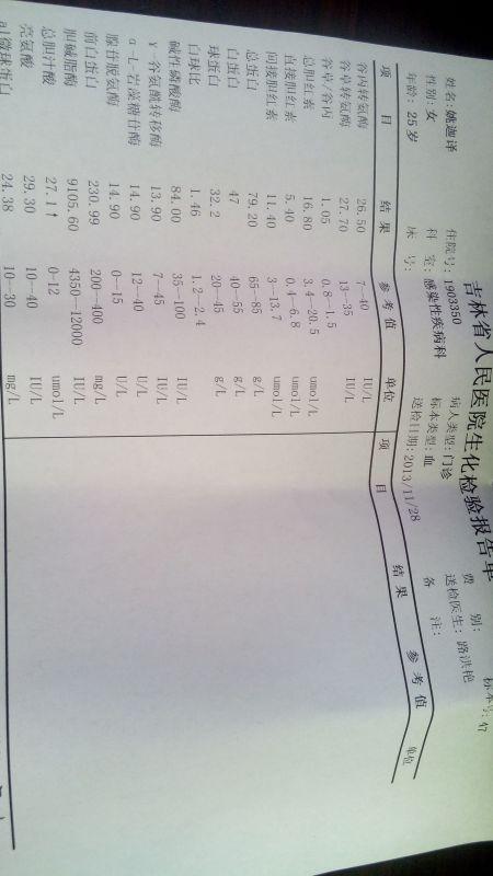 酸偏低是什么意思_肝功生化检验报告单,只有一项总胆汁酸比标